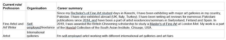 Spotlight on Art  Careers image