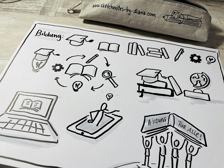 Sketchnotes für Fortgeschrittene: Bild