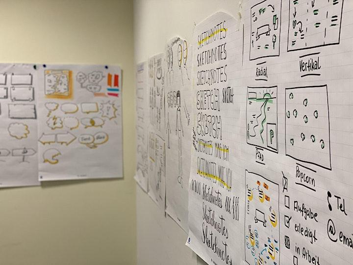 Sketchnote für Einsteiger - ONLINE Präsenzworkshop: Bild