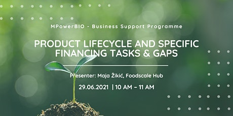 MPowerBIO BSP - Product Lifecycle and Specific Financing Tasks & Gaps tickets