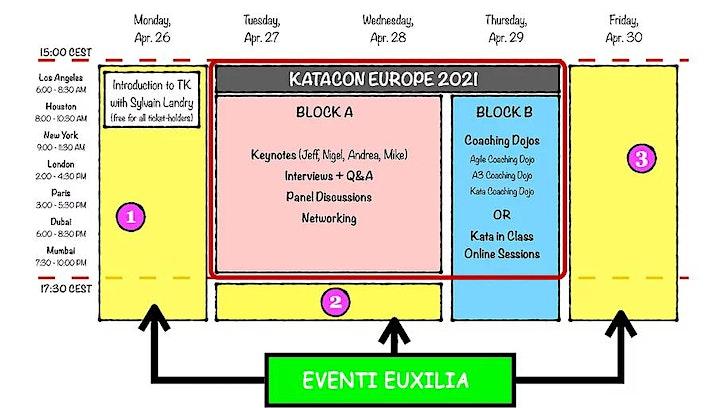Immagine Katacon 2021 - Sessioni di approfondimento - Live