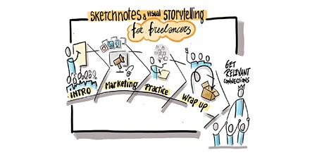 Sketchnotes and visual storytelling for freelancers tickets
