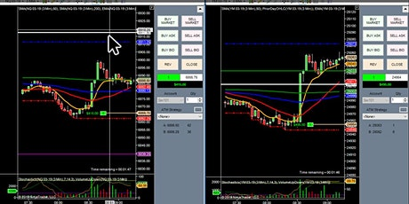 How To Make A Living Trading One Hour A Day. WEBINAR tickets