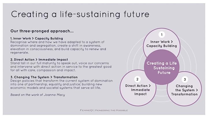 Feminine Intelligence for a Regenerative Future image
