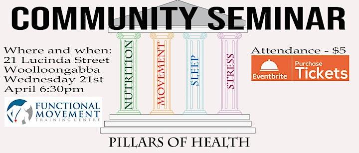 Pillars of Health Community Forum image