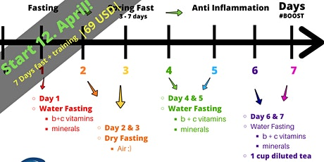 Spring Fasting & Anti-Inflammatory Body tickets
