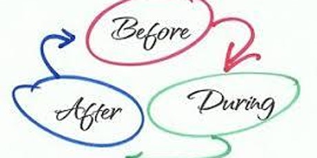 The Before-During After Process to Innovate anything in your business. tickets