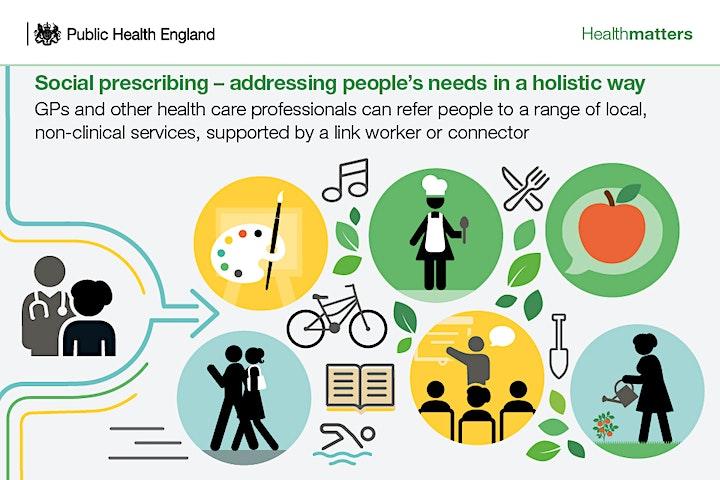 Delivering creative activities for social prescribing image
