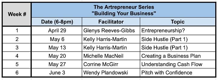 The Artrepreneur Series: Building Your Business image