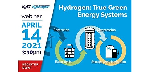 Hydrogen: True Green Energy Systems tickets