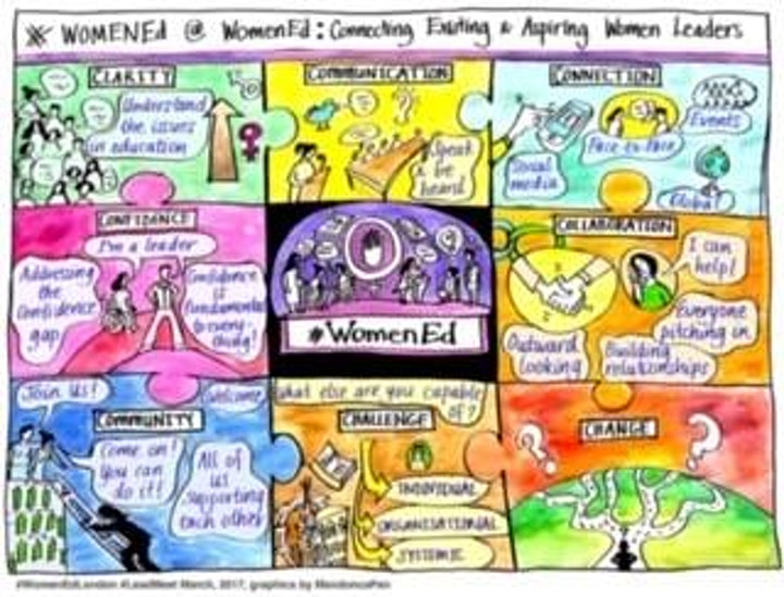 #WomenEd: Choose to Challenge Webinar for #IWD2021 image