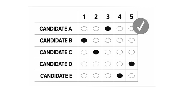 Know Before You Vote: Ranked Choice Voting image
