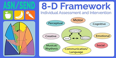 8-D Framework for Individual Assessment and Intervention in ASN/SEND tickets