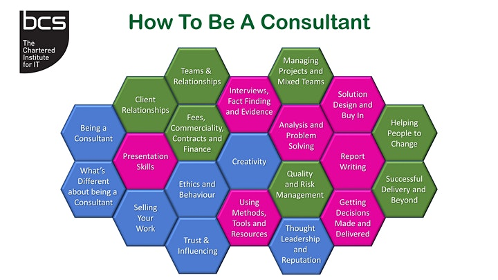 How To Be A Consultant Episode Two image