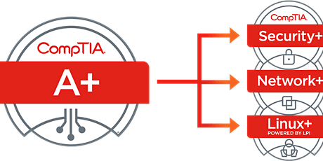 CompTIA A+ Training April 12 (Greater Washington DC Metro Area) tickets