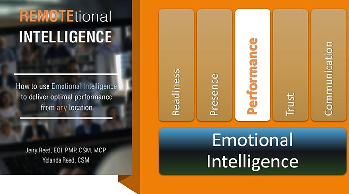 REMOTEtional Intelligence - Building Effective Remote and Hybrid Teams image