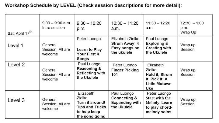 The Langley Ukulele Associations 1st Annual Virtual Spring Workshop image