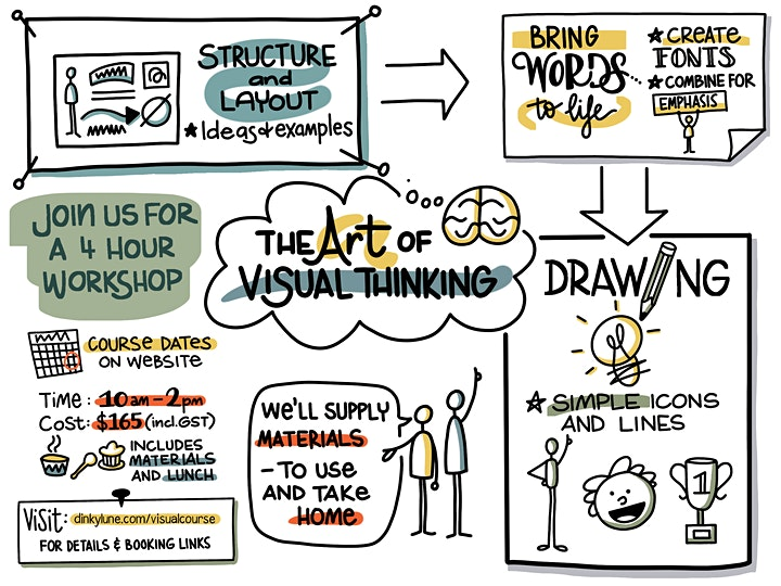 Visual Note-taking Basics (for adults) - Hobart image