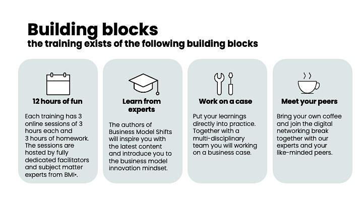 Business Model Shifts Training - Platform Shift image