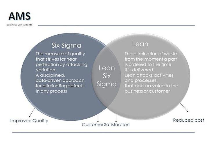 Business Transformation Workshop image
