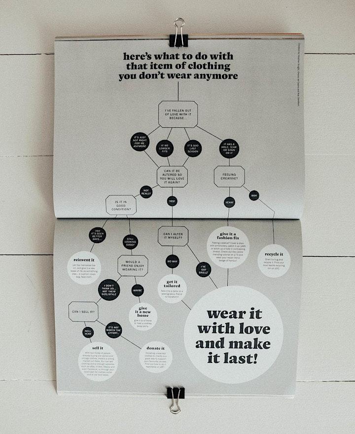 Swap Til' You Drop V - Free Community Clothing Swap! image