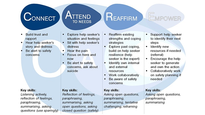 Professional Development: Suicide. An Interactive Skills refresher workshop image