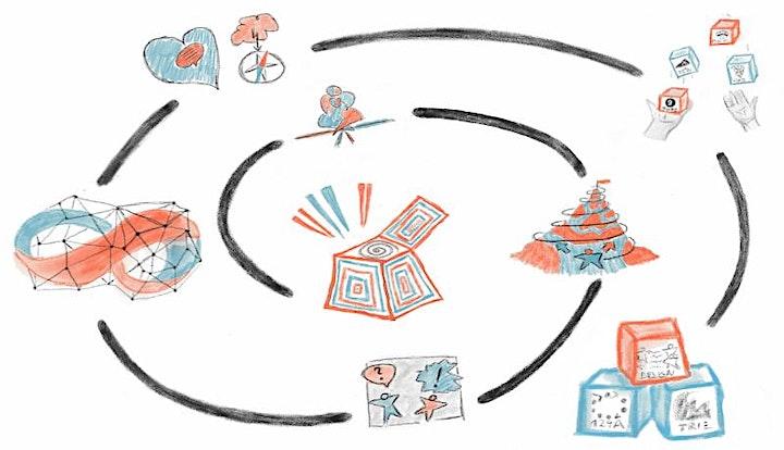 Liberating Structures-Programm: Die Beziehungsebene: Bild