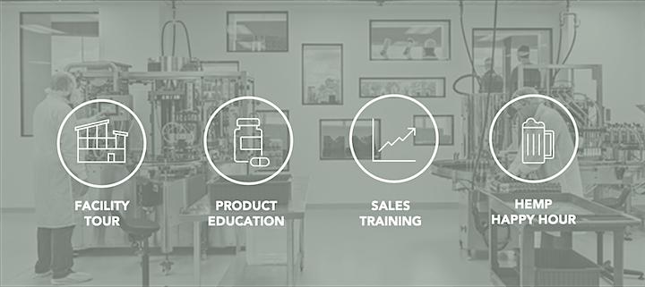CBD180: CBD Sales and Marketing Training for Pharmacy Teams image