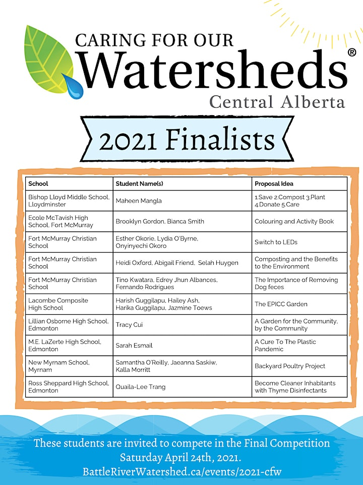 Caring for our Watersheds 2021 Final Competition - Central Alberta image