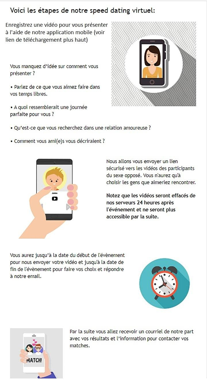 Image de Trois-Rivières: Speed dating virtuel des Entremetteurs