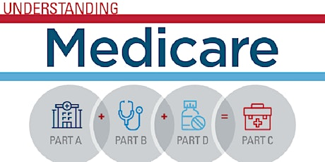 Get To Know Medicare.  We'll help you learn the basics. tickets