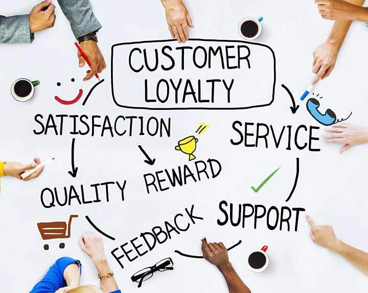 Deall taith eich cwsmer   Understanding your customer journey image