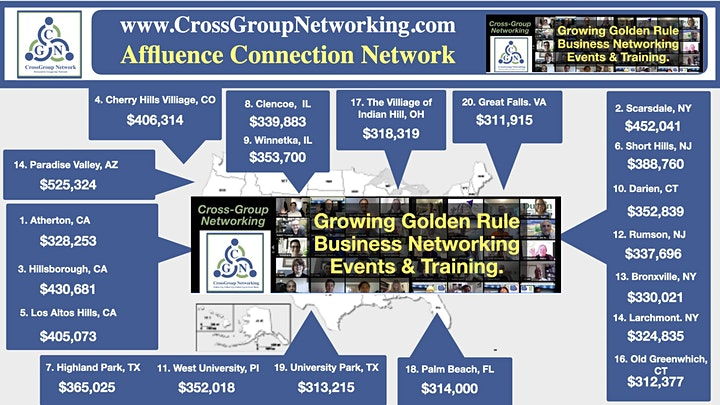 Online Virtual Business Networking & Speed Networking for New Business Dev. image