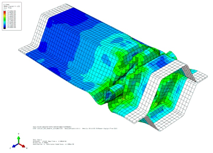 Why Abaqus Fails to Converge? image