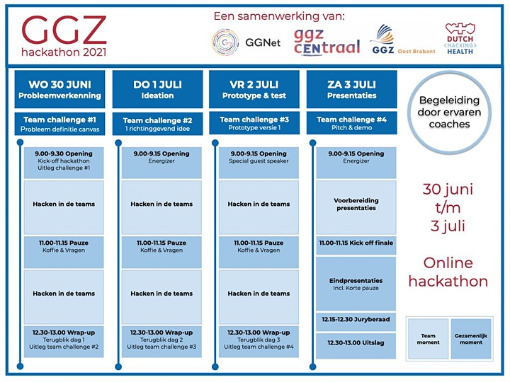 Afbeelding van GGZ Hackathon 2021