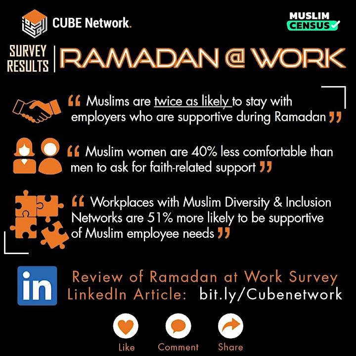 Key Findings: Ramadan At Work  Survey image