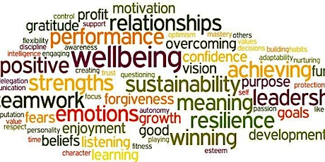 Improve your Wellbeing, Skills and Opportunities tickets
