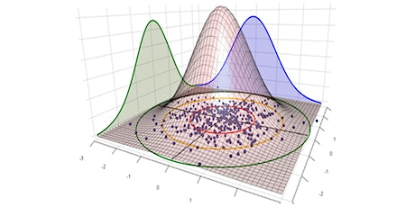 Short course - Species Distribution Modelling 1.0.1: Concepts & application tickets