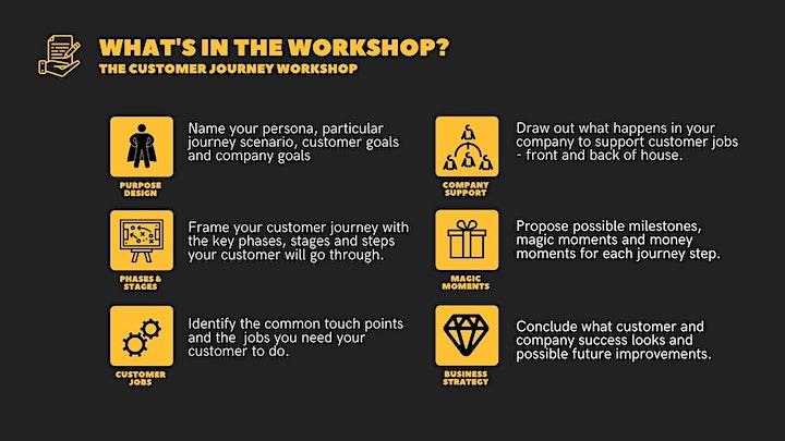 Customer Journey Workshop image