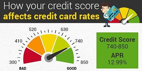 Credit Freedom Consultation tickets