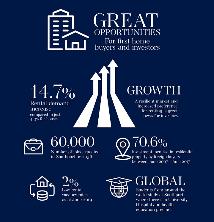 Property Investment Success in Australia & New Zealand image