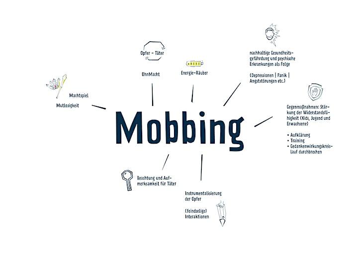 Basis Workshop: Selbstbehauptung & Mobbingprävention für Pflegekräfte: Bild