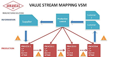 Dynamic Value Stream Mapping Solution by Applying IIoT