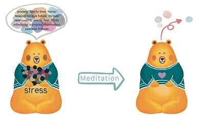 Freedom Sunday! Let's Cleanse the Mind - Free Online Meditation Session tickets