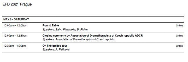 5th European Drama Therapy Conference, who is Godot? image