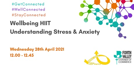 Wellbeing HIIT – Understanding Stress & Anxiety tickets