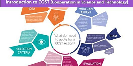 Introduction to COST (Cooperation in Science and Technology) tickets