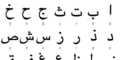 Arabic for absolute beginners: (Every Saturday, 12 pm to 1 pm Eastern Time) tickets