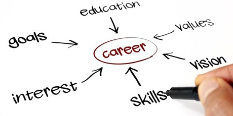 Choosing the right career tickets