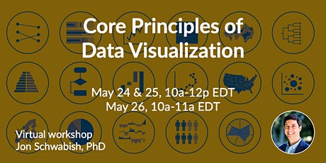 Core Principles of Data Visualization - Virtual tickets
